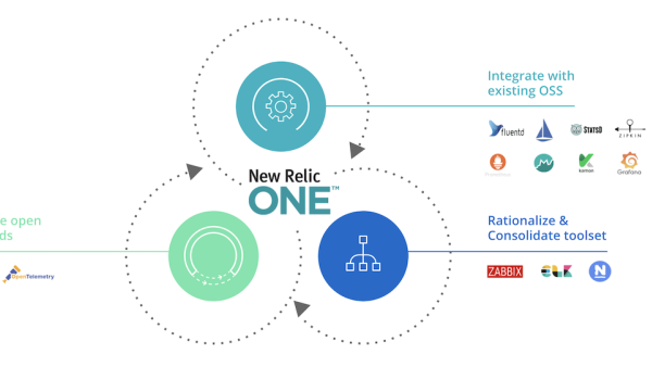 NR JP New Relic One Open Source