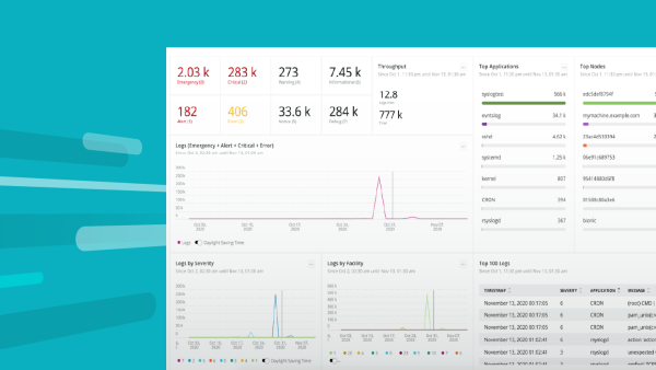 Product screenshot from Syslog New Relic dashboard
