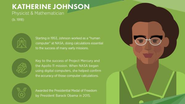illustration of Katherine Johnson, Physicist and Mathematician, born 1918