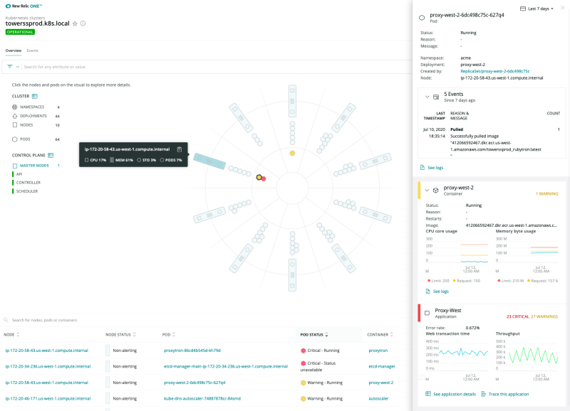 Infrastructure monitoring in New Relic
