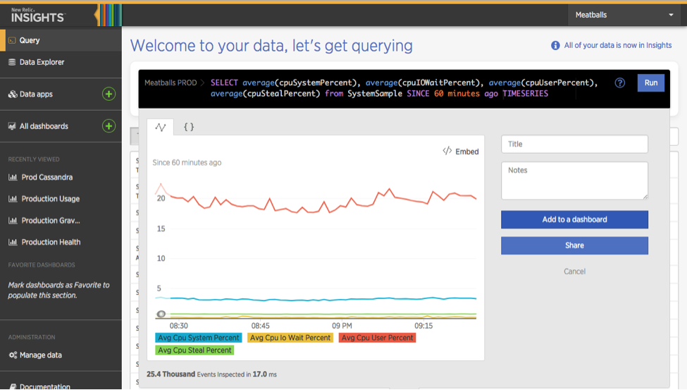 Screen shot of New Relic Insights query interface.