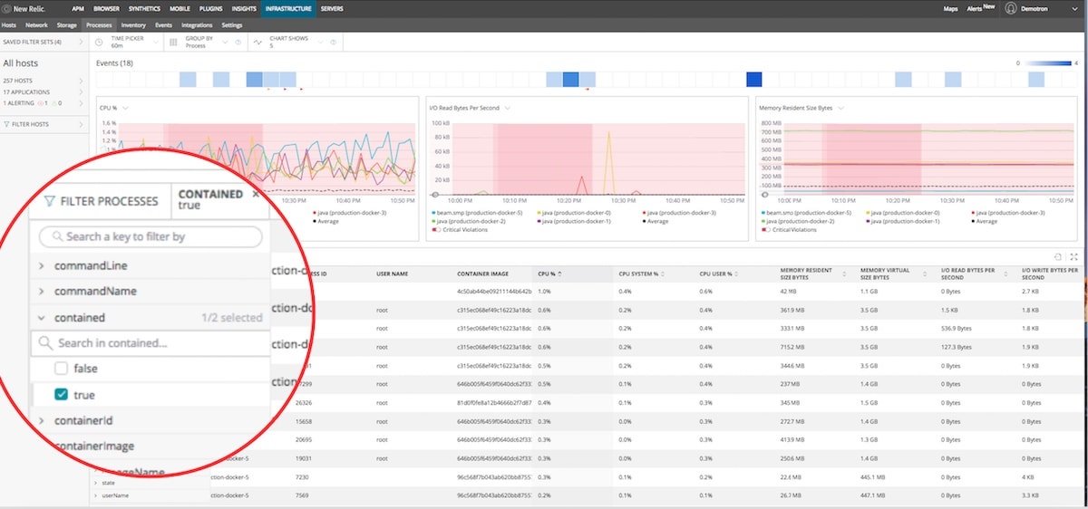 monitor docker and kubernetes new relic dashboard