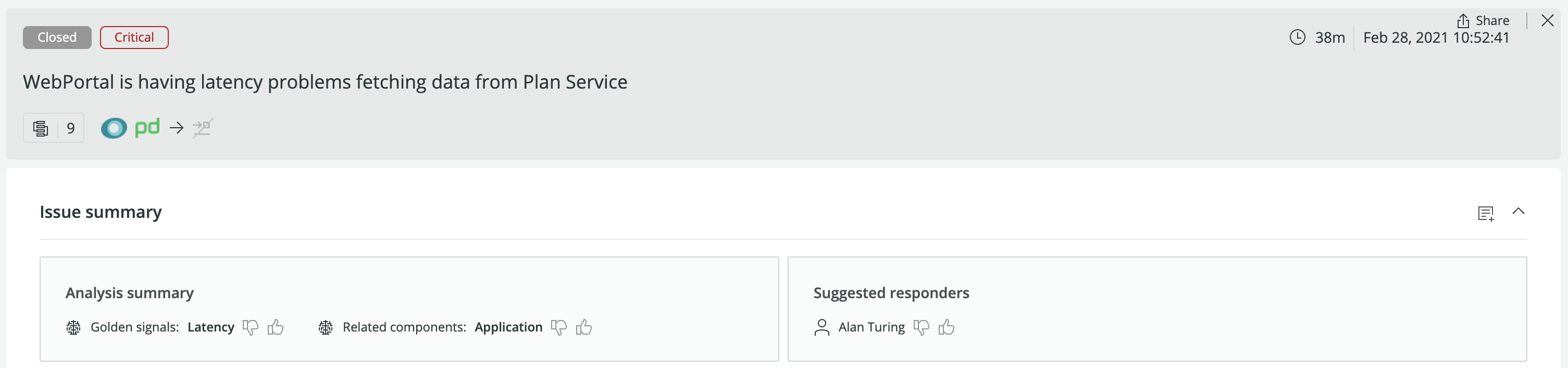 Suggested responders for New Relic Alert violations